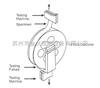 SG-IPC-TM-650-190°自由旋转鼓剥离测试装置
