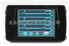 RSM-PRT(T)基桩动测仪/桩基动测仪/低应变仪