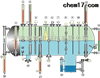 高温型磁翻板液位计,UHZ侧装磁性浮子液位计