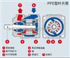 意大利ATOS PFE-31/41/51型叶片泵拼单价