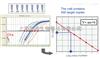 荧光定量PCR技术服务